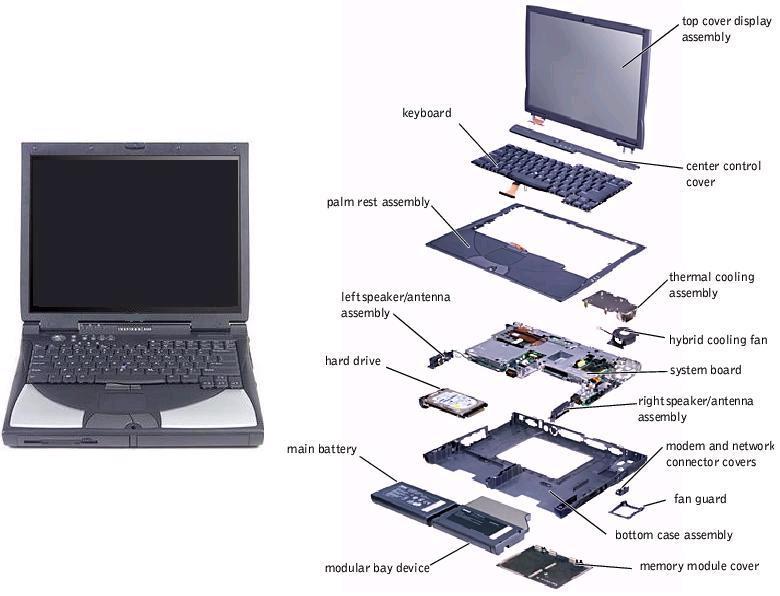Laptop / Notebook Servisi