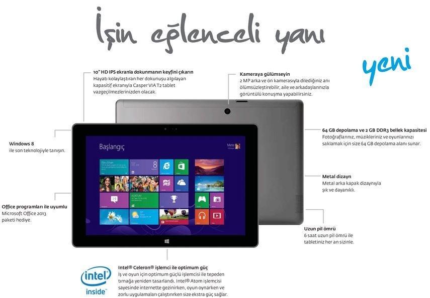 Casper_via_tablet